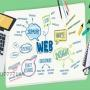 Corporate Website Designing Company